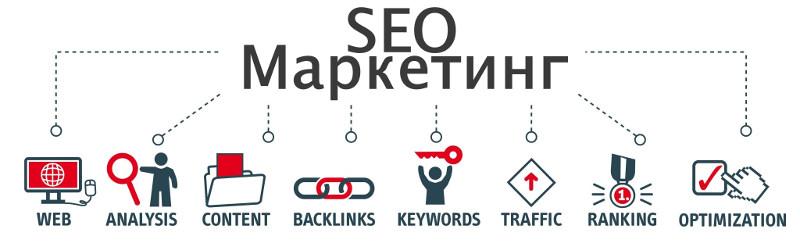 SEO маркетинг – какво точно представлява?